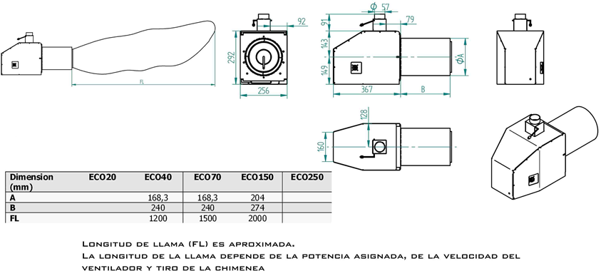 Tabla Dimensiones